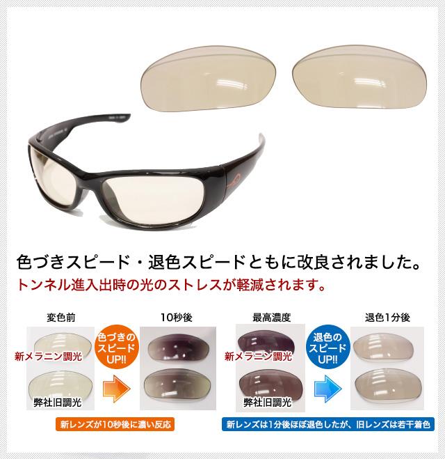 メラニン調光レンズを使用